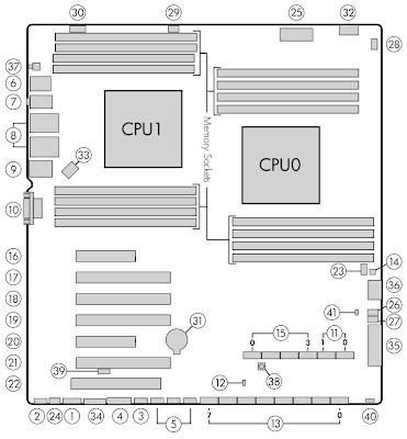 Z620 ram slots