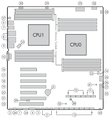 HP Z820 System Board Components